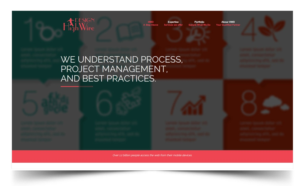 highwire design website | fully responsive design